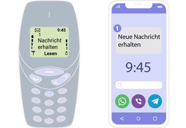 Senden sie sms Zu jedem mobilen gerät