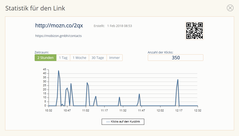 Kurz-URLs-Generator
