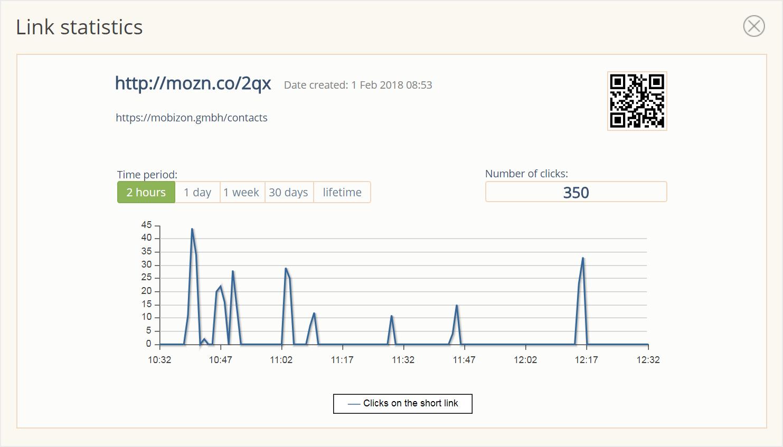Shorten URLs Generator